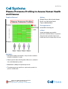Scholarly article on topic 'Plasma Proteome Profiling to Assess Human Health and Disease'