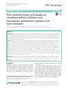 Scholarly article on topic 'Time-resolved amino acid uptake of Clostridium difficile 630Δerm and concomitant fermentation product and toxin formation'