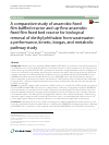 Scholarly article on topic 'A comparative study of anaerobic fixed film baffled reactor and up-flow anaerobic fixed film fixed bed reactor for biological removal of diethyl phthalate from wastewater: a performance, kinetic, biogas, and metabolic pathway study'