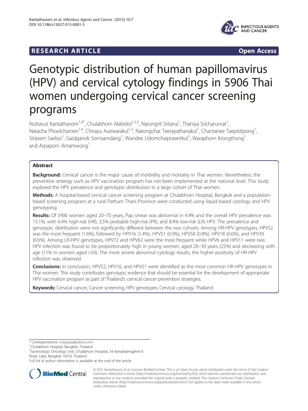 human papillomavirus ka