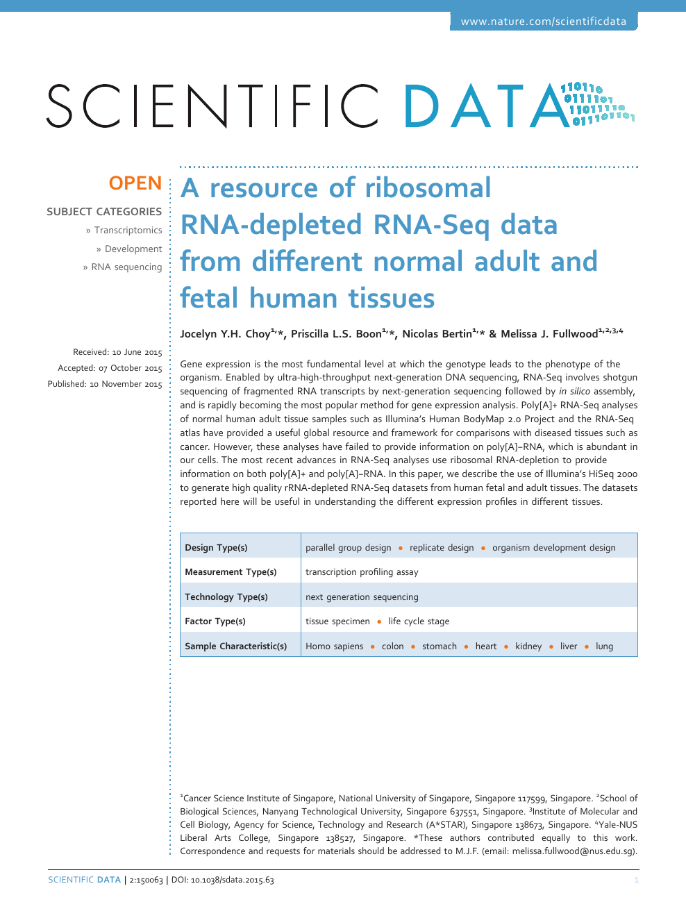 A resource of ribosomal RNA-depleted RNA-Seq data from different