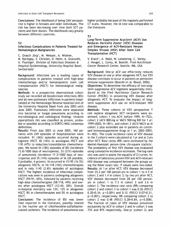 Acyclovir testimonial