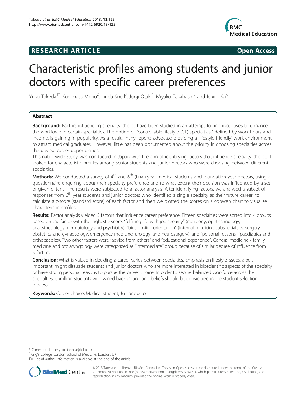 Medical Careers List >> Characteristic Profiles Among Students And Junior Doctors