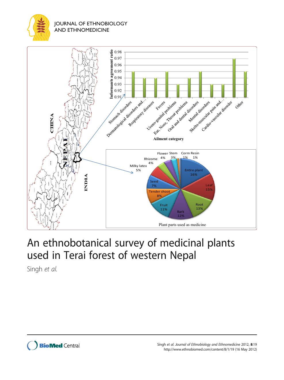 An ethnobotanical survey of medicinal plants used in Terai