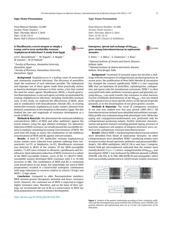 Emergence, spread and exchange of blaNDM-1 gene among