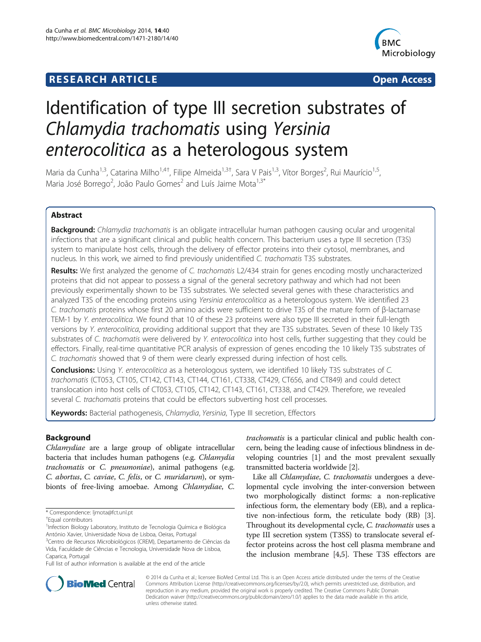 Identification Of Type Iii Secretion Substrates Of Chlamydia Trachomatis Using Yersinia Enterocolitica As A Heterologous System Topic Of Research Paper In Biological Sciences Download Scholarly Article Pdf And Read For Free