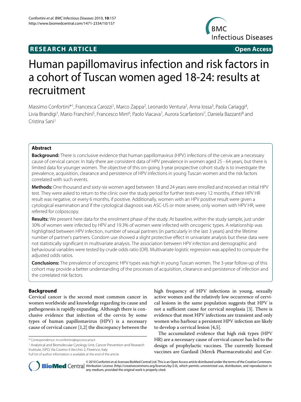 human papillomavirus infection who is at risk microbi de modele de margele